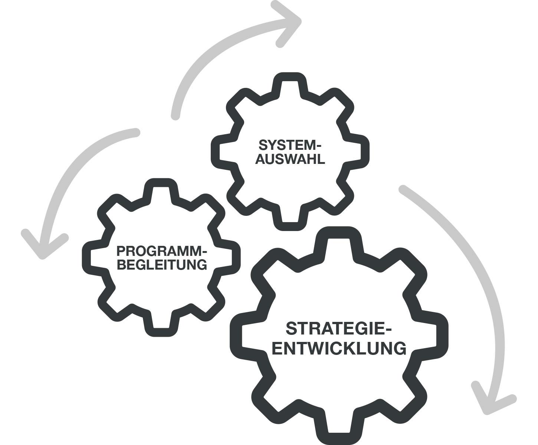 BC_Website_Consulting_Grafiken_01